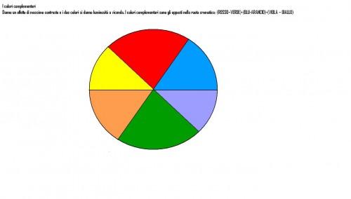La teoria dei colori 3